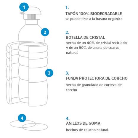 Botella de cristal Thank you