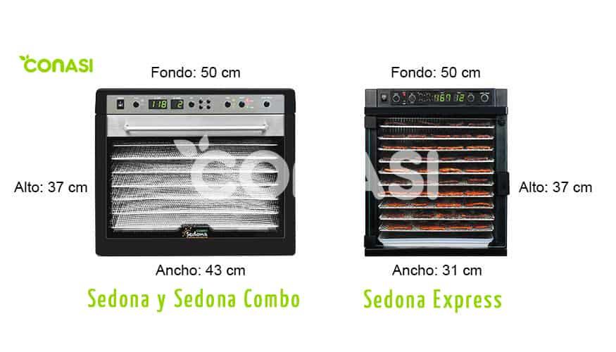 Comparando Sedona, Sedona COmbo y Sedona Express