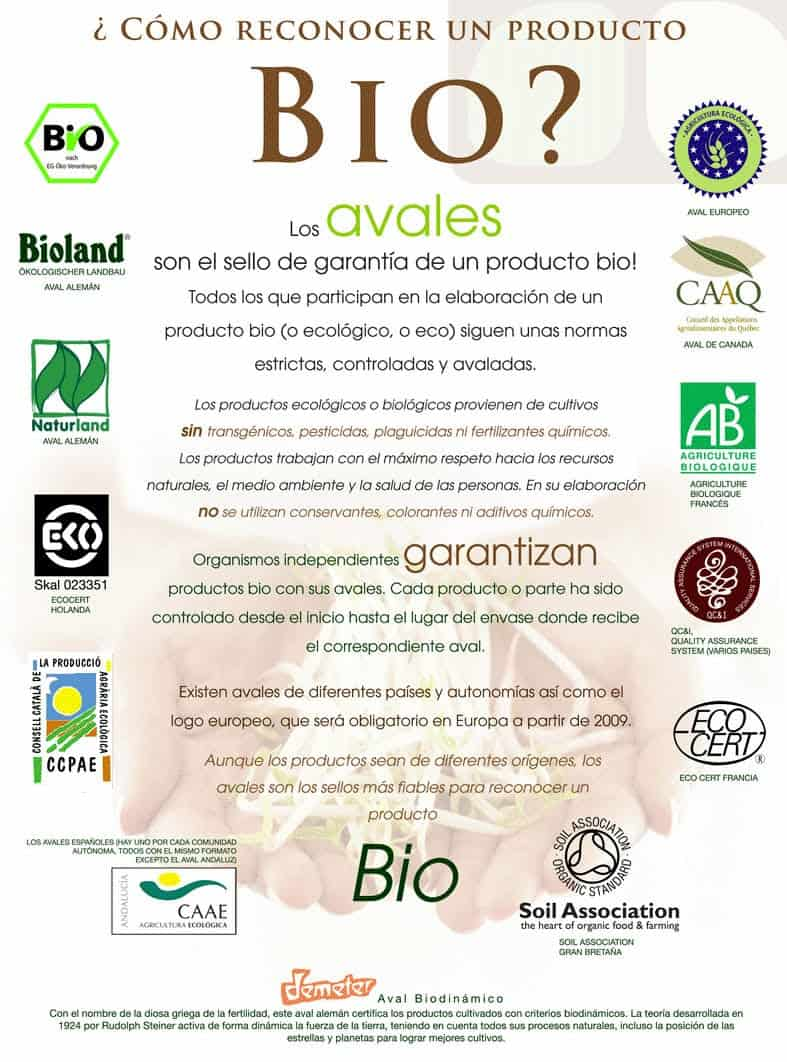 Cartel explicativos de los sellos y avales ecológicos