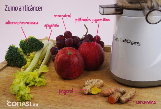 Zumo anticáncer: brócoli, apio, manzana, uva negra, jengibre y cúrcuma