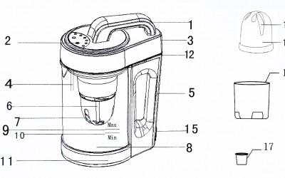 Ver las partes de la máquina de leche vegetal Veganstar