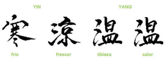 Cuatro energías del yin yang