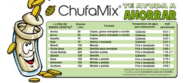 Tabla de precios- Leche vegetal con Chufamix