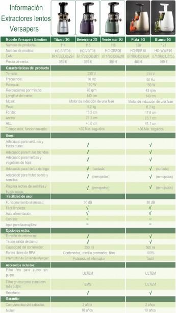 Versapers 3G - Versapers 4G - elige extractor de zumos