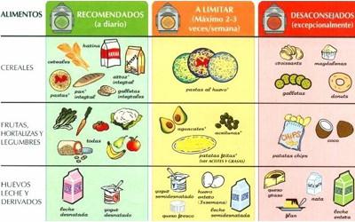 Cómo afecta la alimentación al comportamiento de los niños