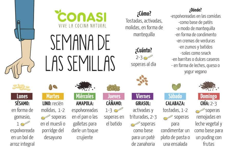 Semillas remineralizantes