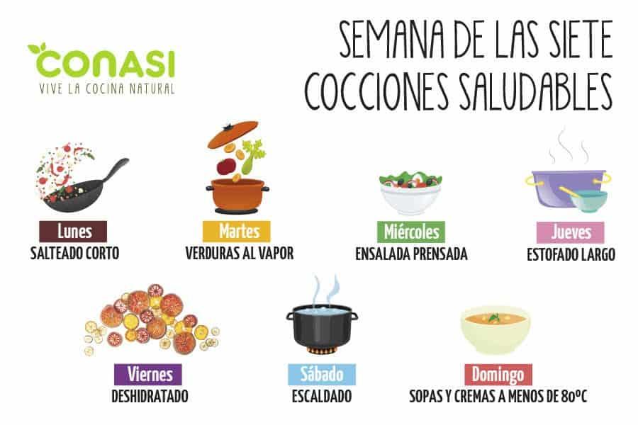 Las siete cocciones más saludables