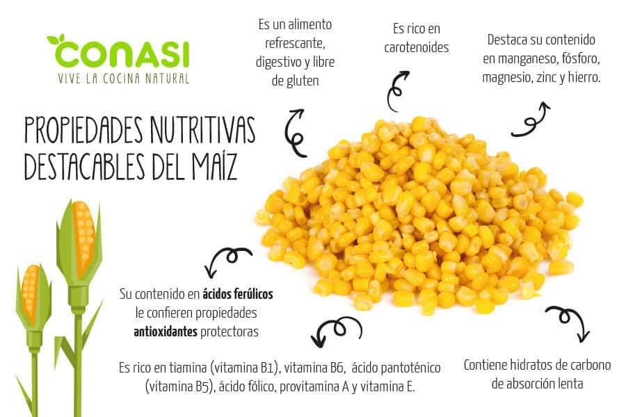nutrientes del maíz