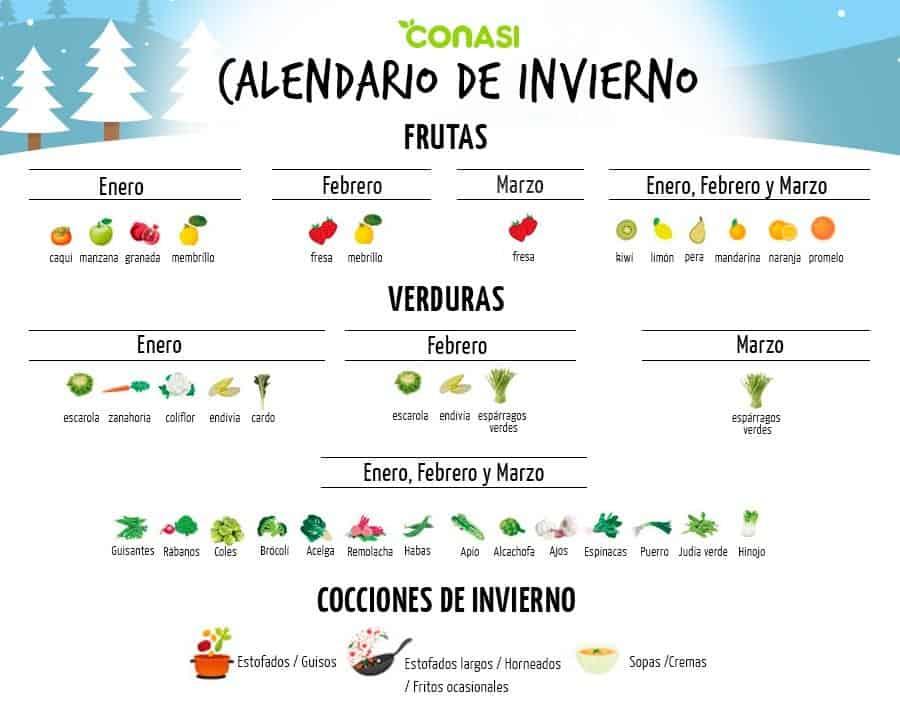frutas y verduras para los meses de frío