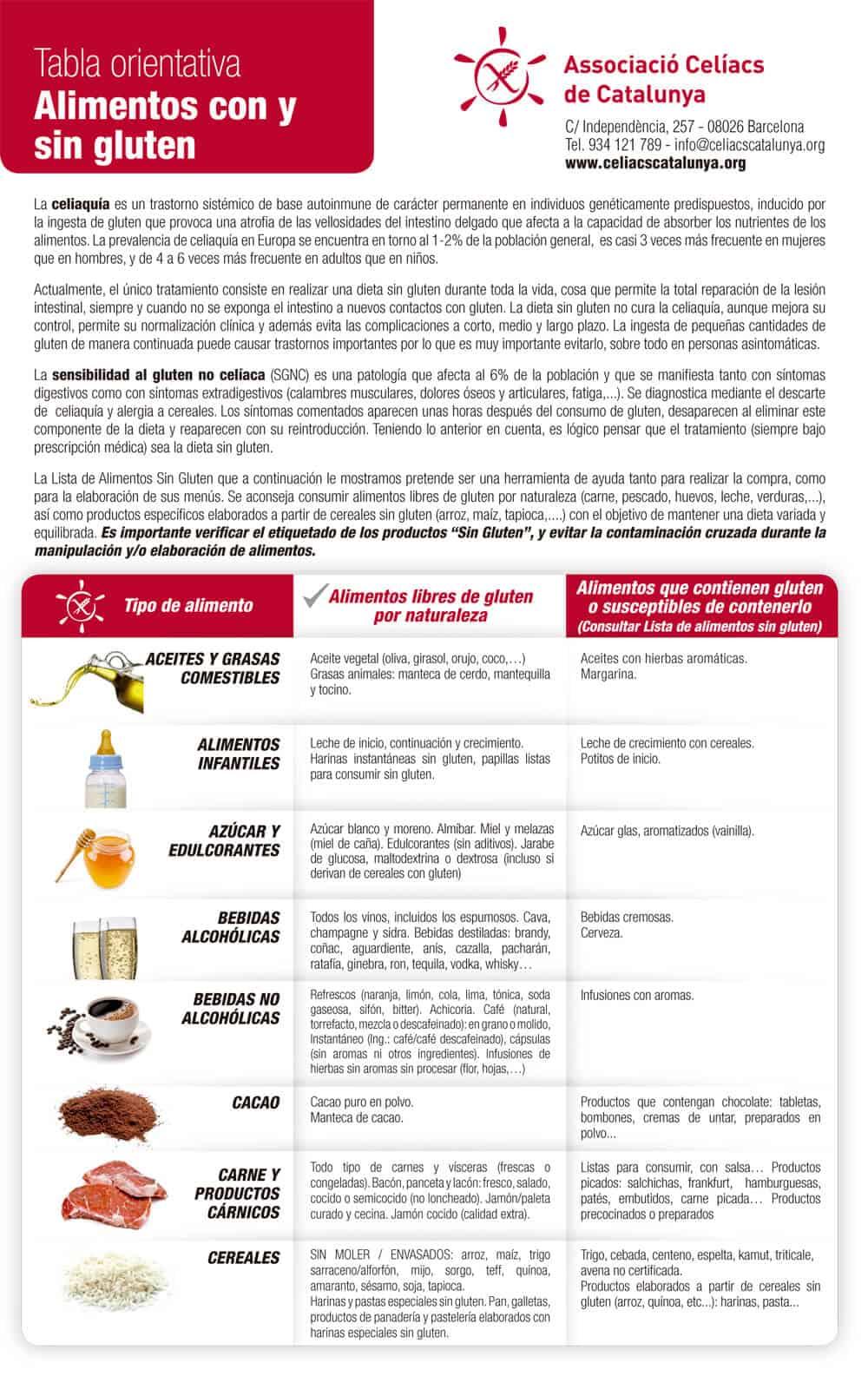 celiacos 1 (1)
