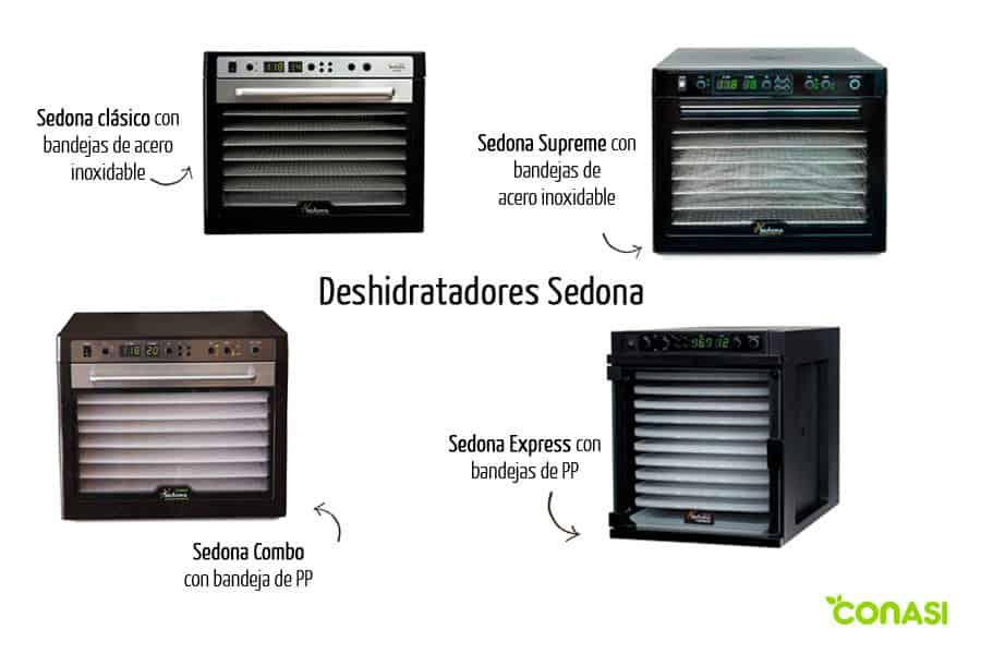 Comparativa deshidratadores Sedona