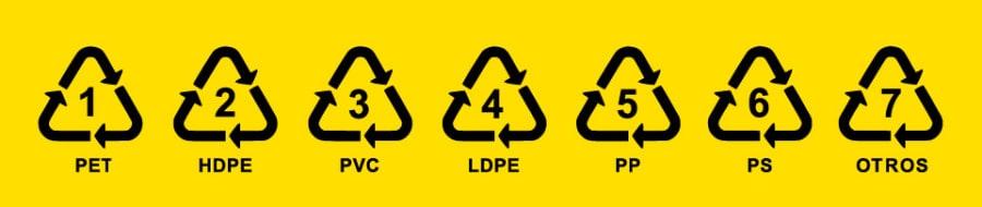 Clasificación de los plásticos reciclables